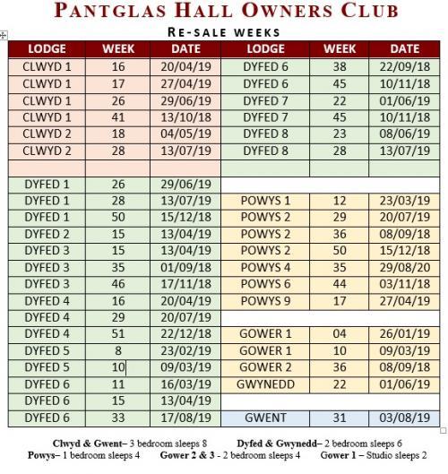 resale weeks 10.11.18.jpg_1541859360